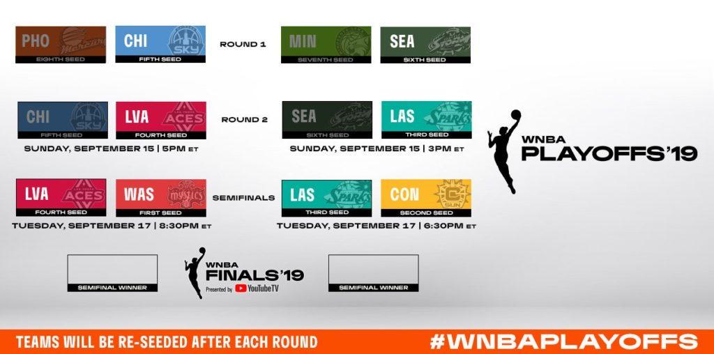 playoff-wnba