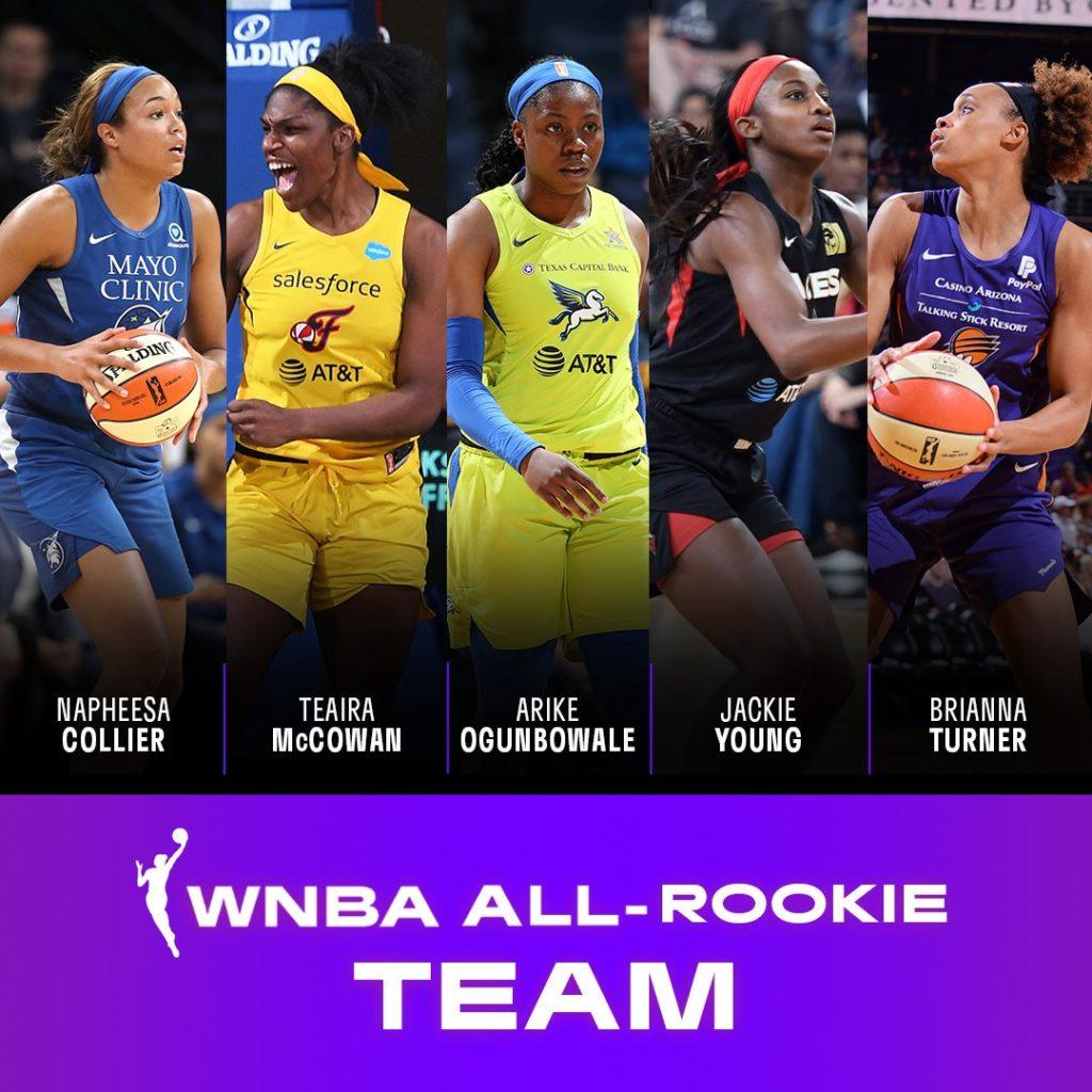 wnba-rookie-team