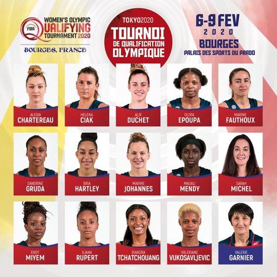 selection francaise par valerie garnier des 14 joueuses pour la préparation au tqo 2020