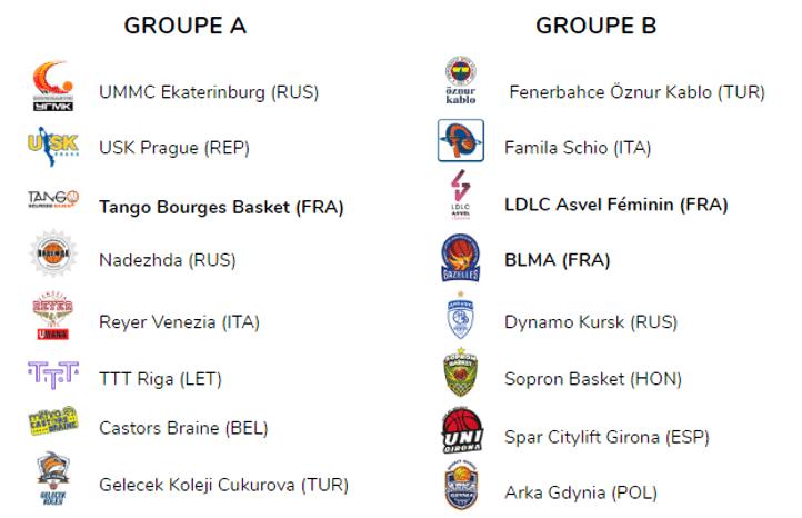composition des groupes euroleague
