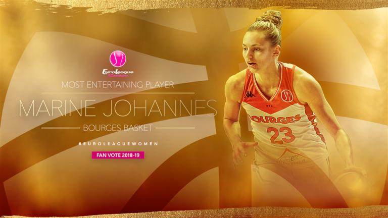 marine johannes joueuse spectaculaire euroleague 2018-2019