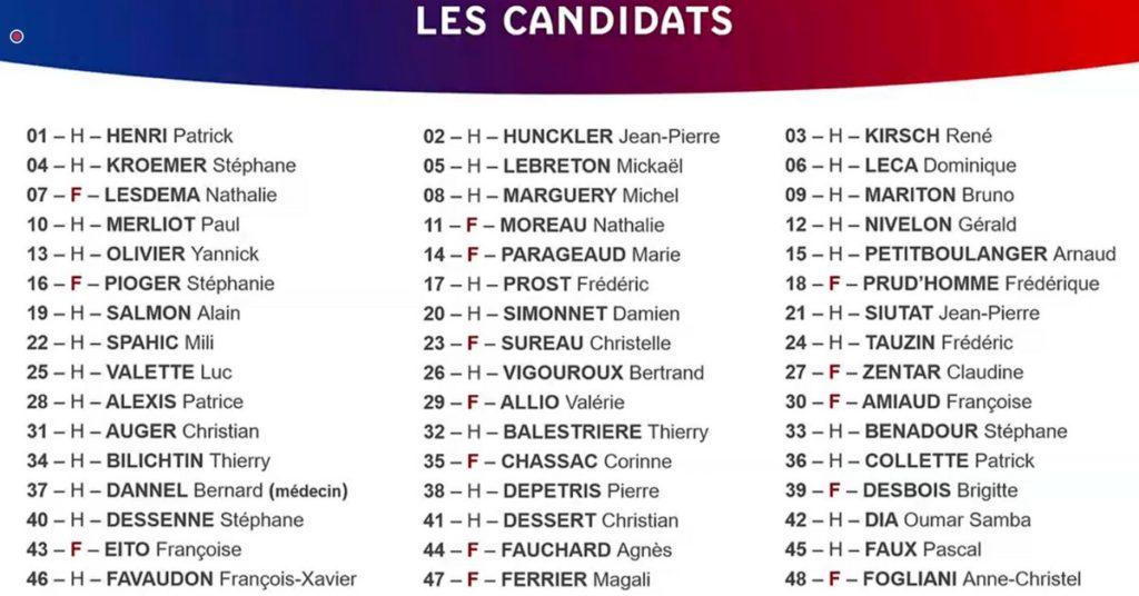 candidats comite directeur ffbb 2020-2024